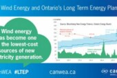 Wind energy and Ontario's electricity prices – let's destroy the myth