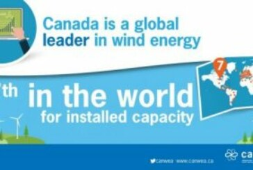 Canada ahead of U.S. on long-term sustainable climate action