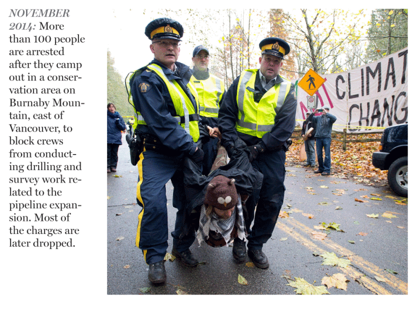 https://www.biocap.ca/wp-content/uploads/2018/06/1527877335_832_houston-we-have-a-problem-the-call-that-sparked-canadas-trans-mountain-crisis.png